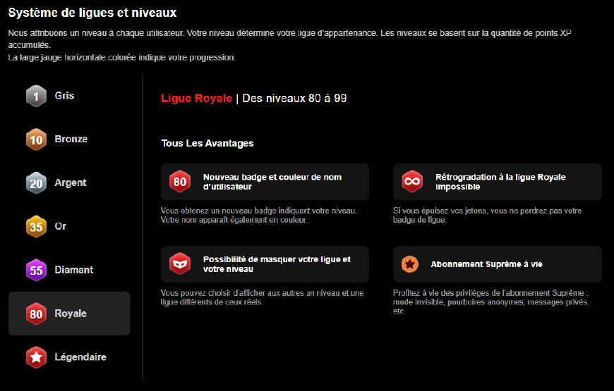 screenshot système niveau avantages